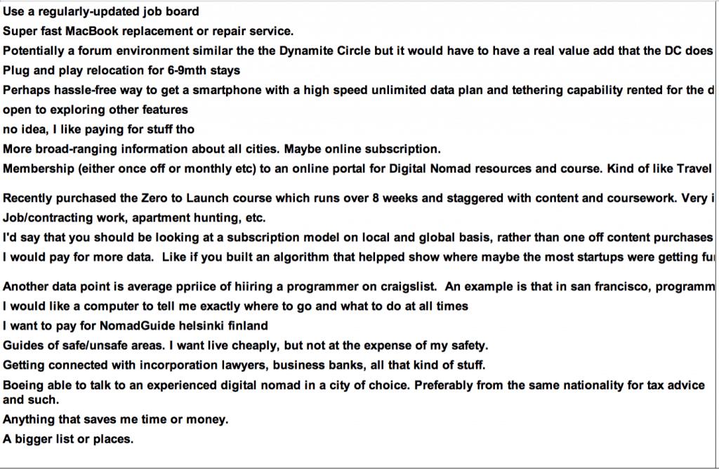 Другие бизнес идеи присланные пользователями