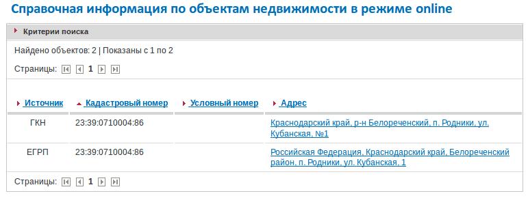 rosreestr-ru_inf23